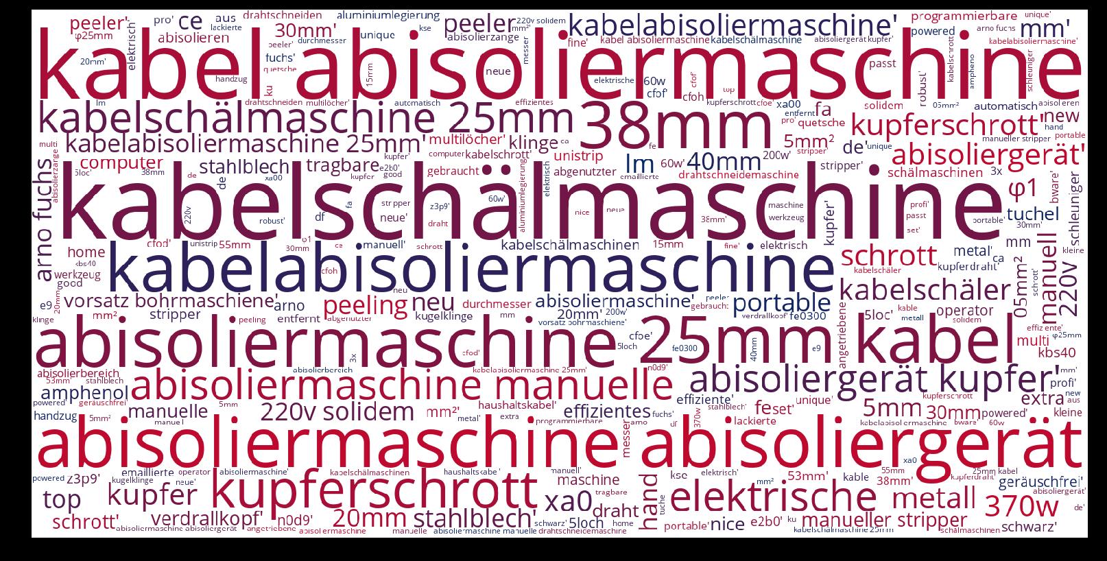 Abisoliermaschine-wordcloud