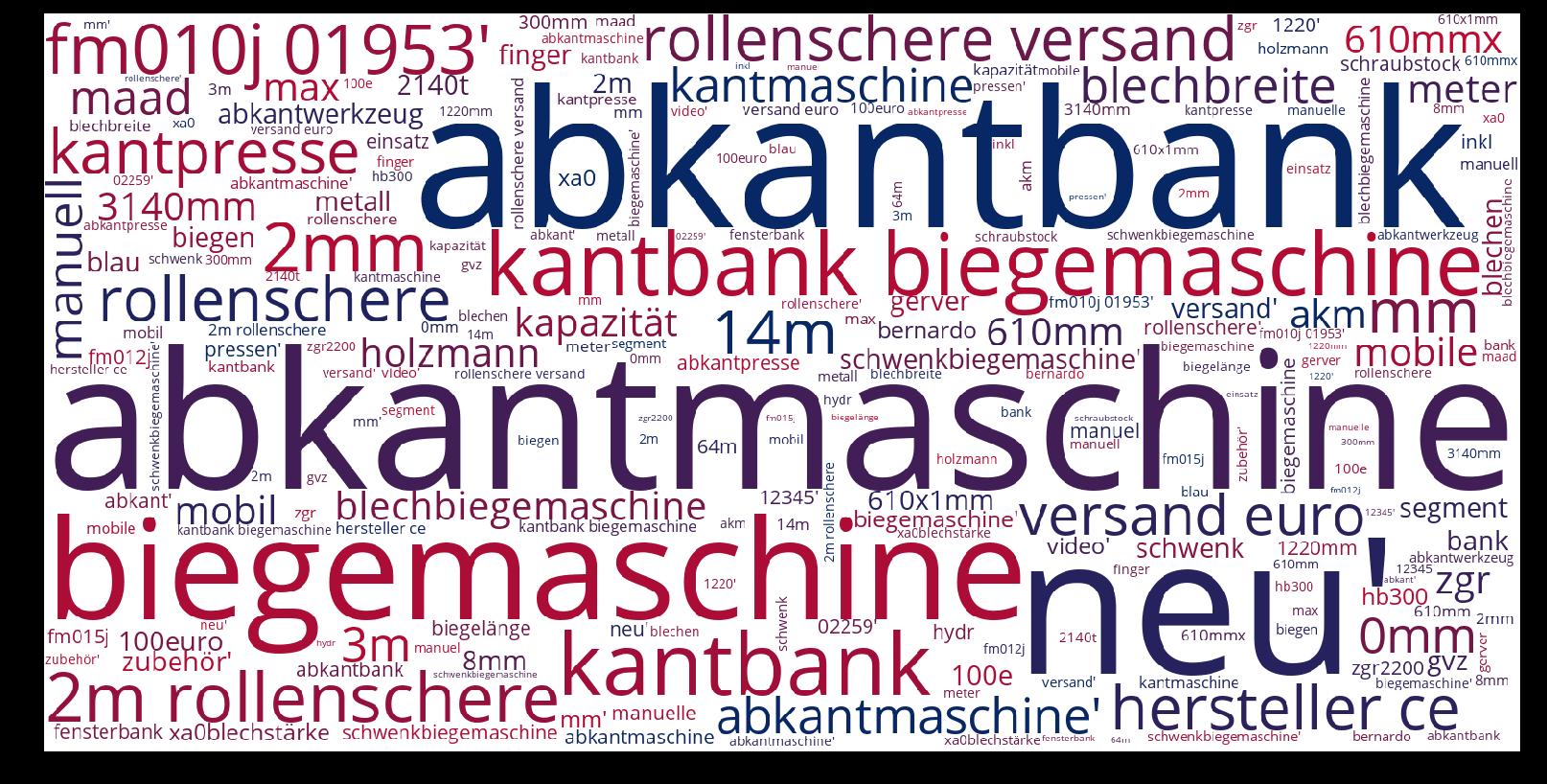 Abkantmaschine-wordcloud