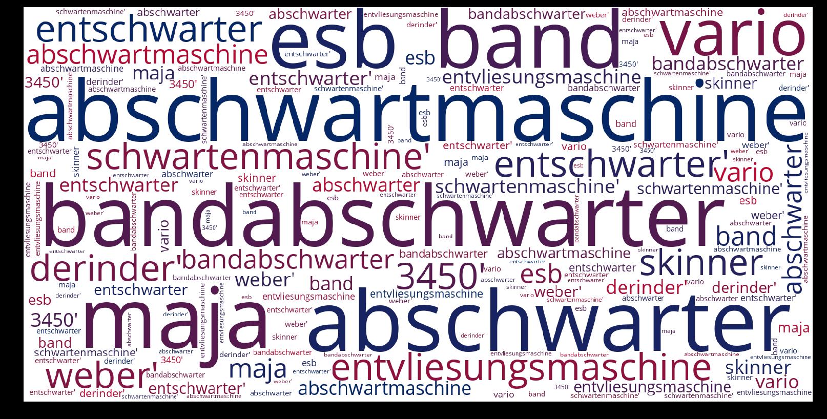 Abschwartmaschine-wordcloud