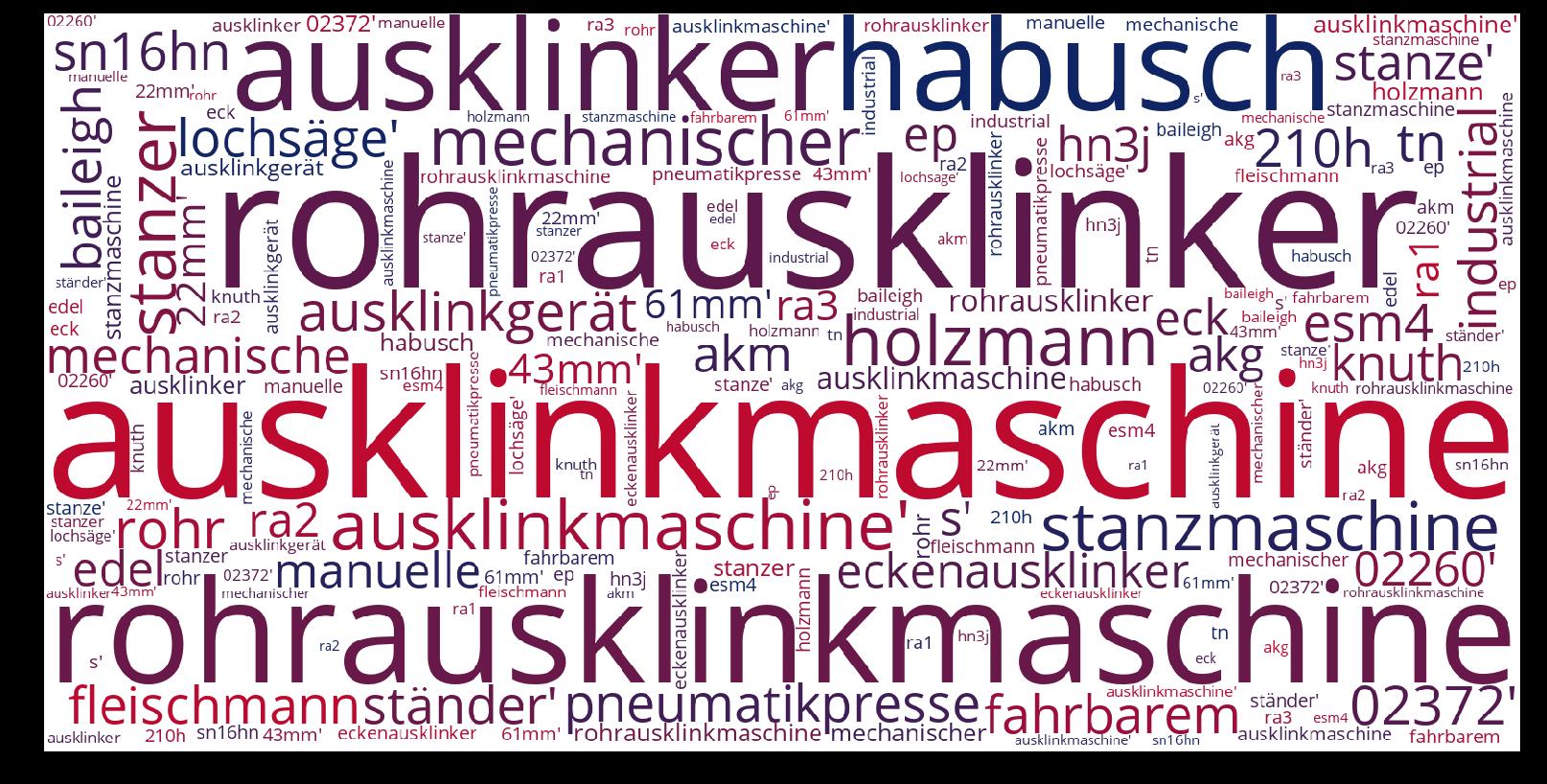 Ausklinkmaschine-wordcloud