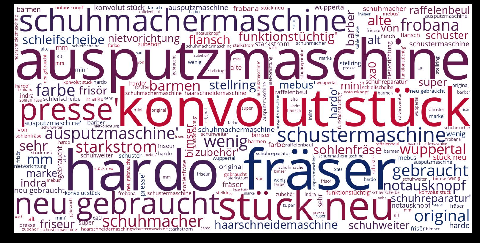 Ausputzmaschine-wordcloud