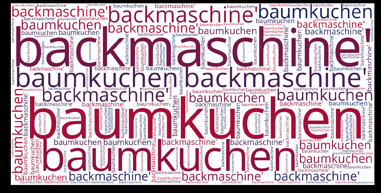 Baumkuchenmaschine-wordcloud