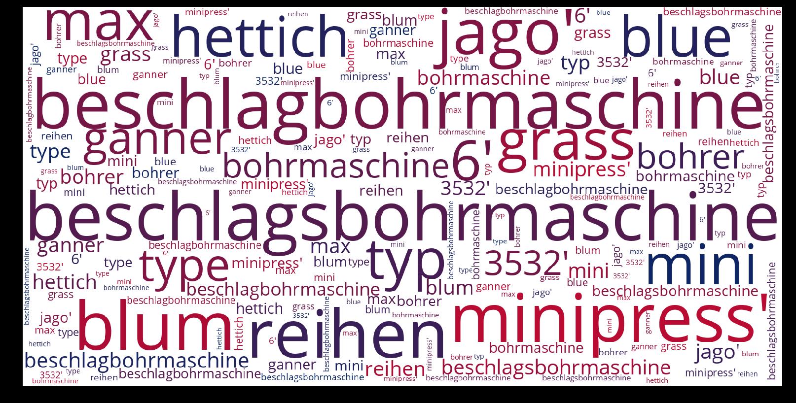 Beschlagbohrmaschine-wordcloud