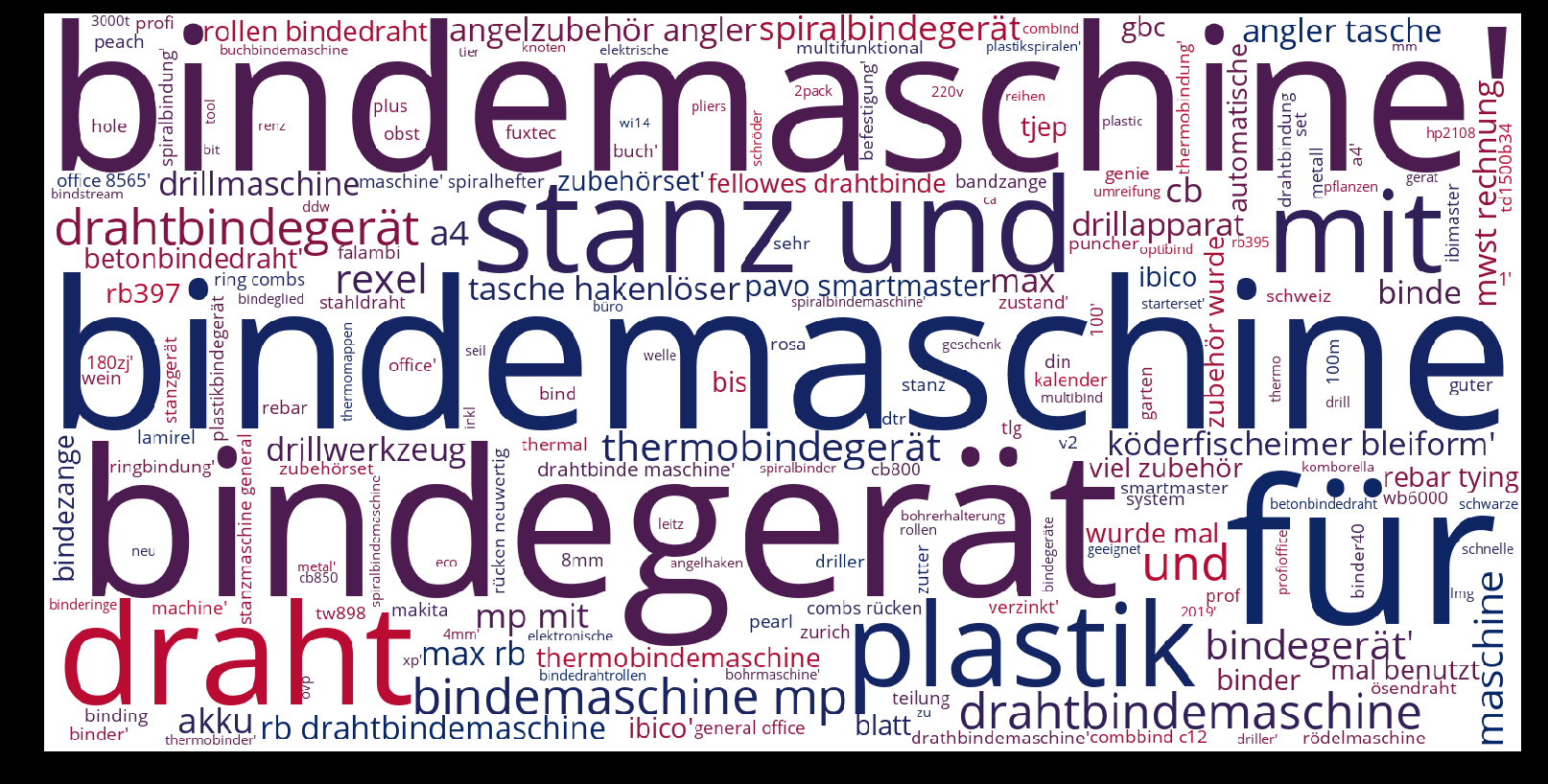 Bindemaschine-wordcloud