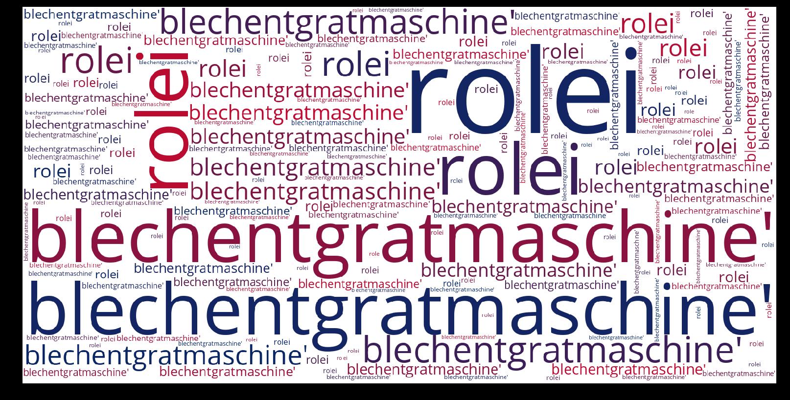 Blechentgratmaschine-wordcloud