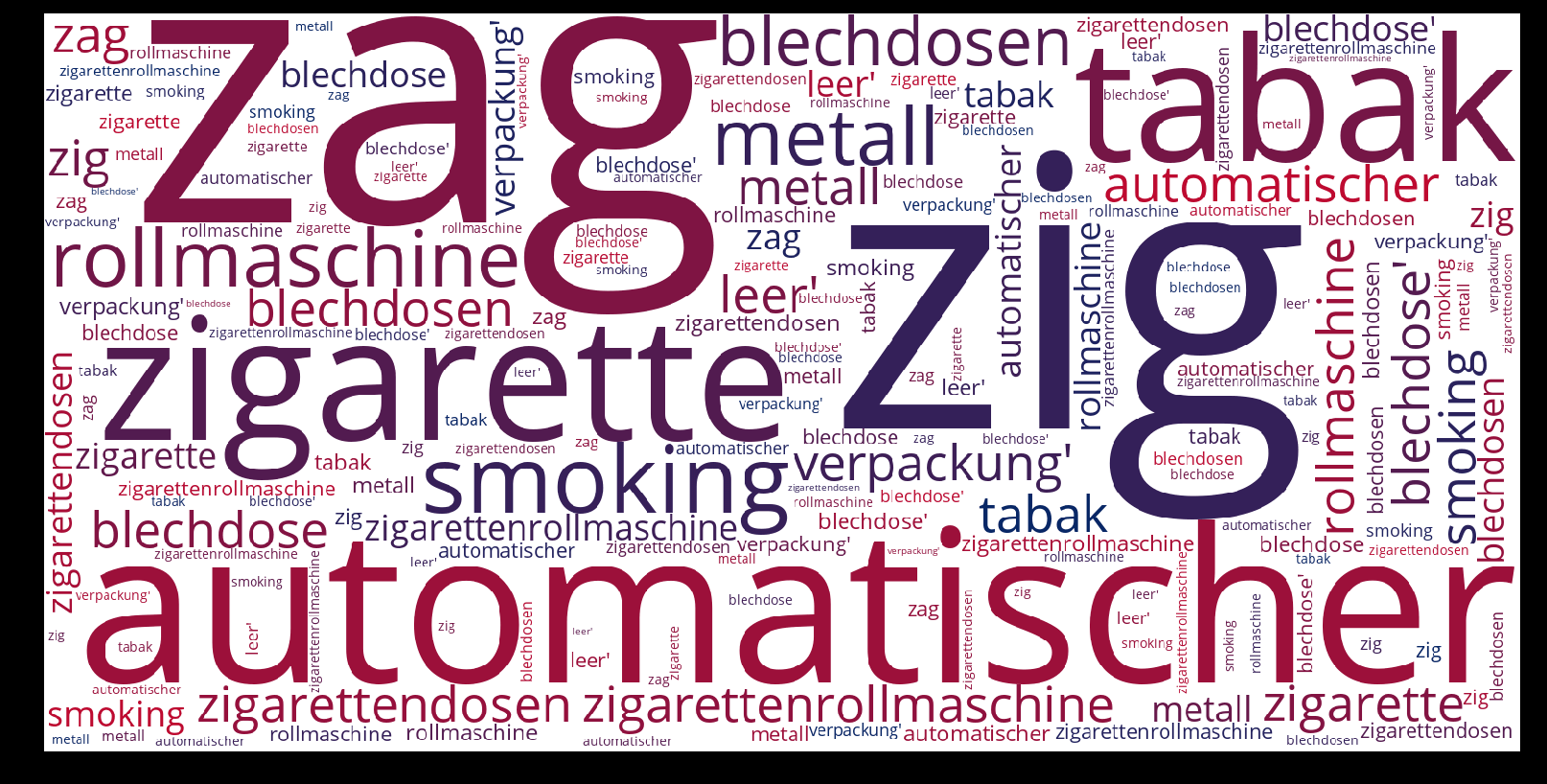 Blechrollmaschine-wordcloud