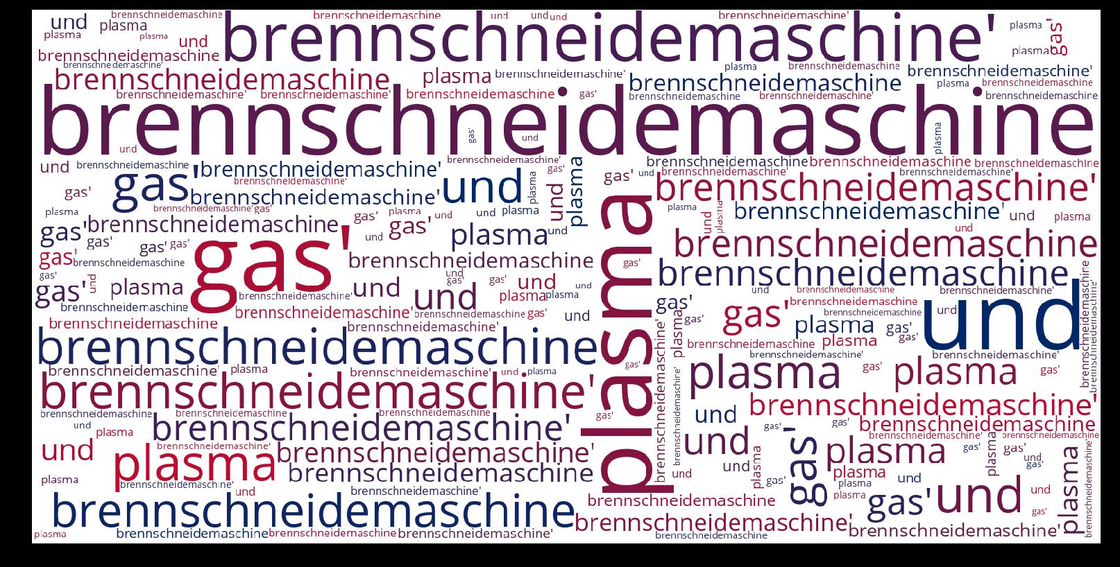 Brennschneidemaschine-wordcloud