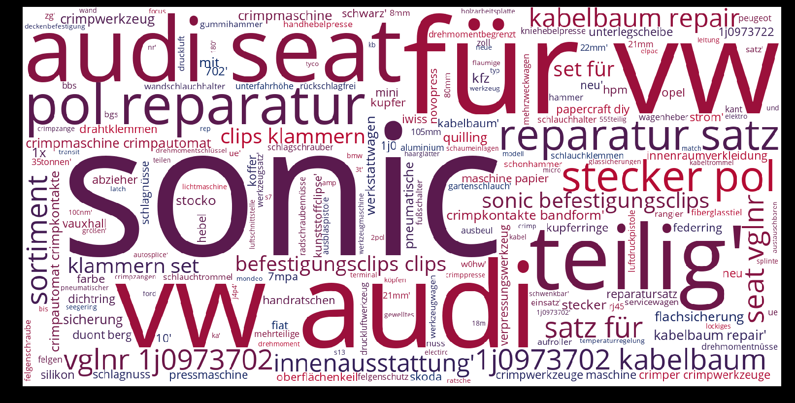 Crimpmaschine-wordcloud