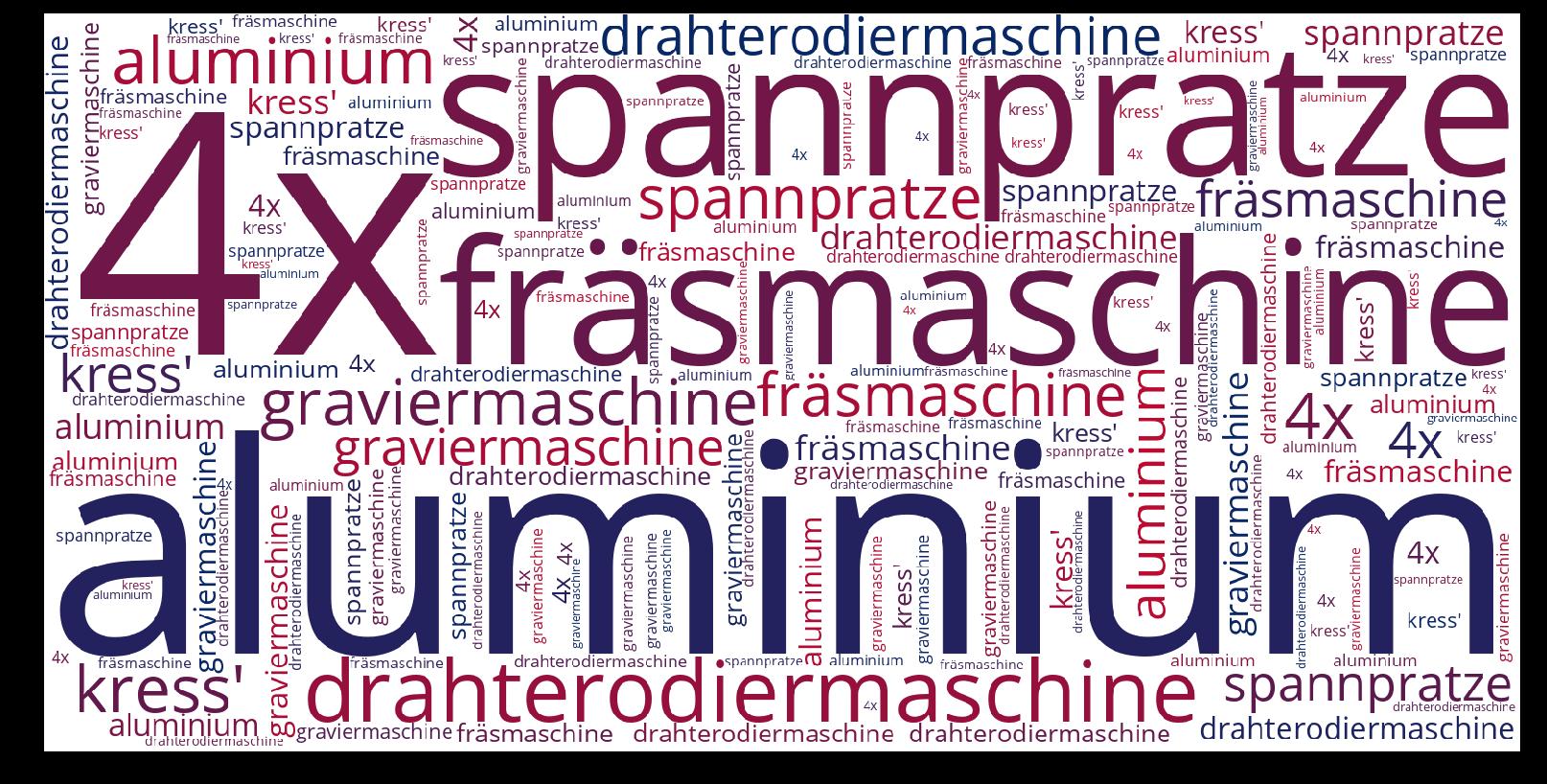 Drahterodiermaschine-wordcloud