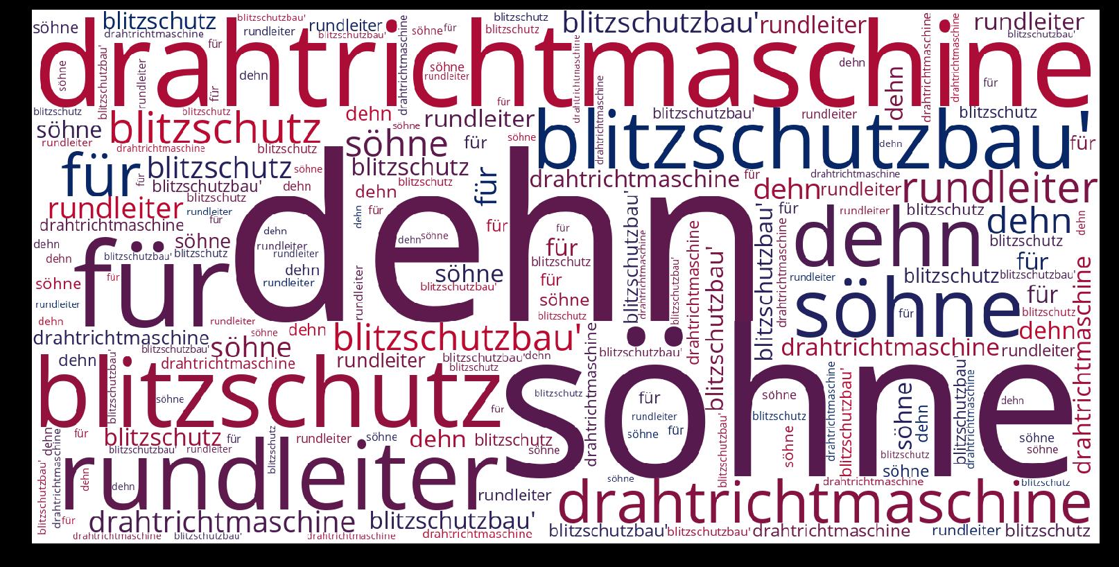 Drahtrichtmaschine-wordcloud