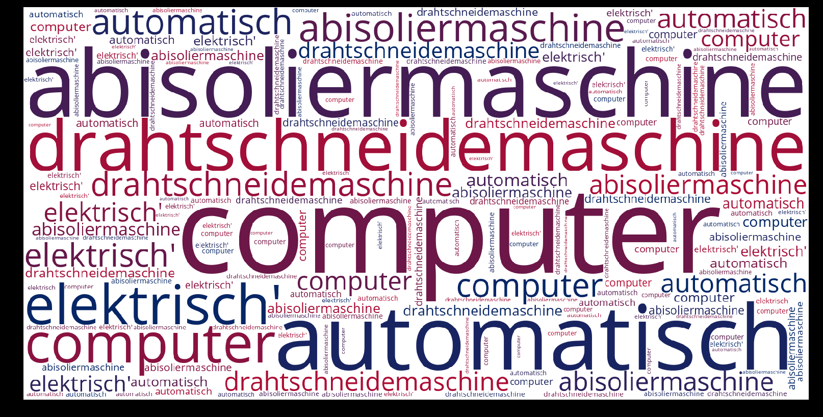 Drahtschneidemaschine-wordcloud