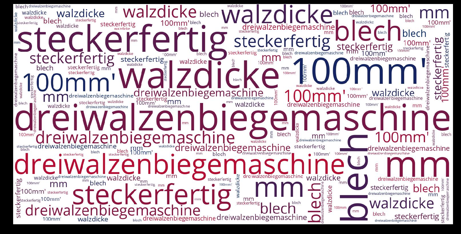 Dreiwalzenbiegemaschine-wordcloud