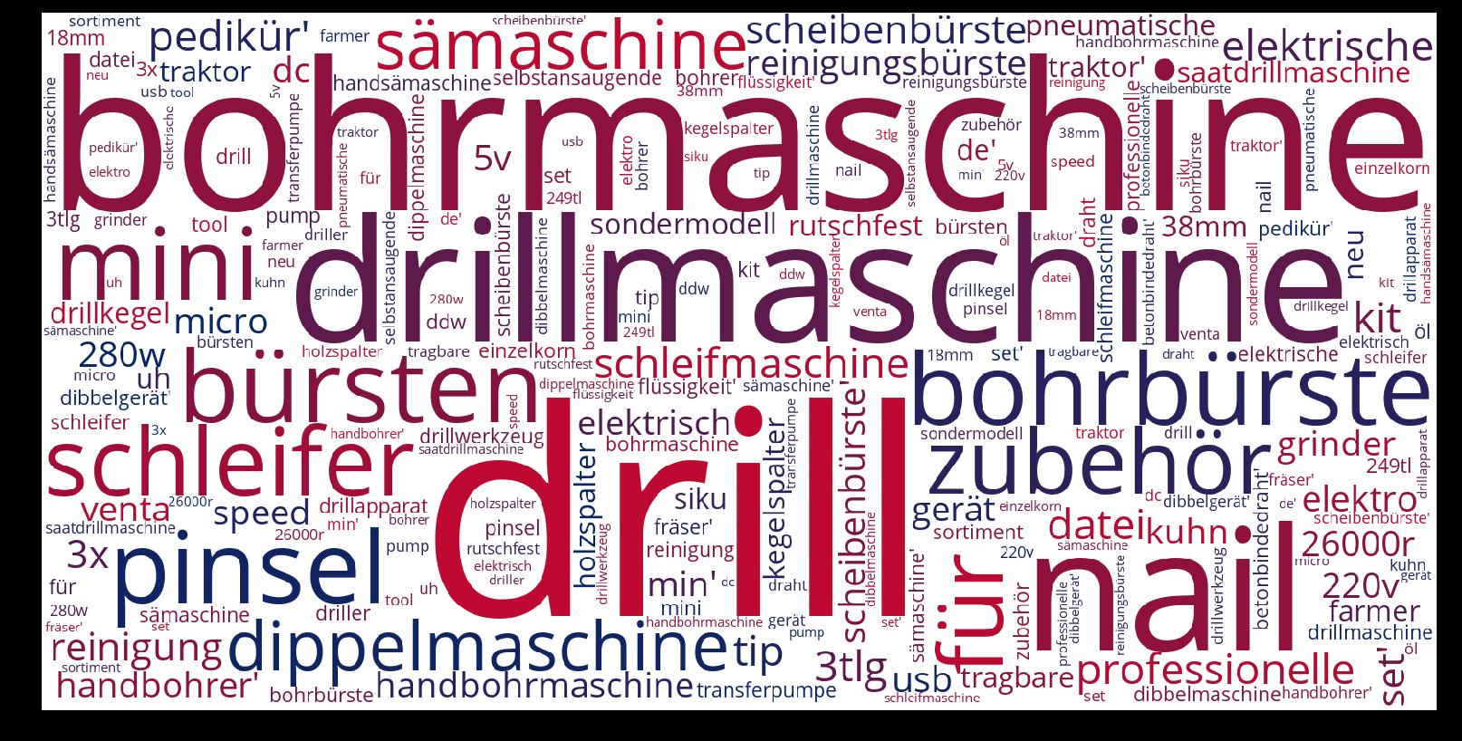 Drillmaschine-wordcloud