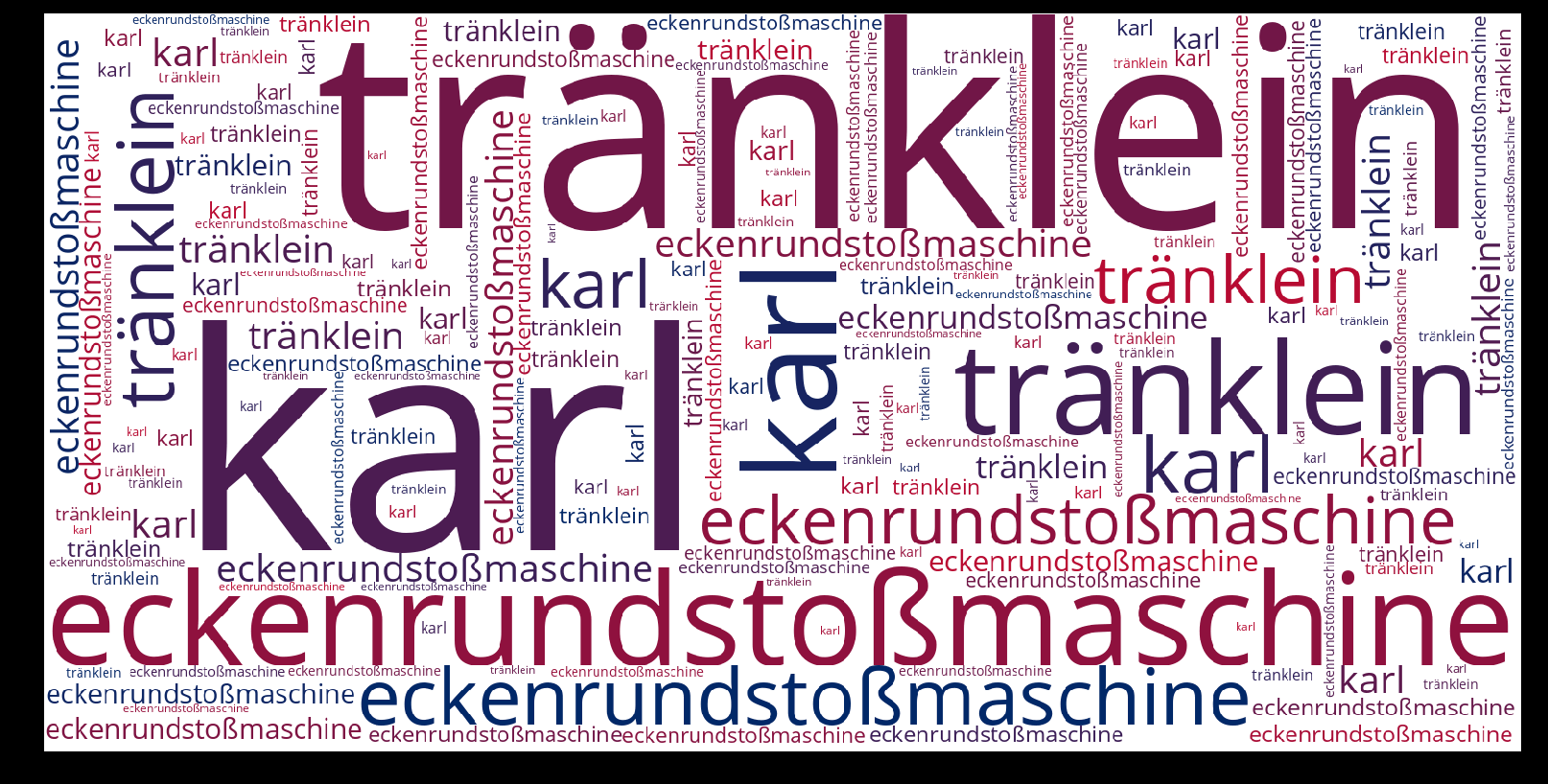 Eckenrundstossmaschine-wordcloud