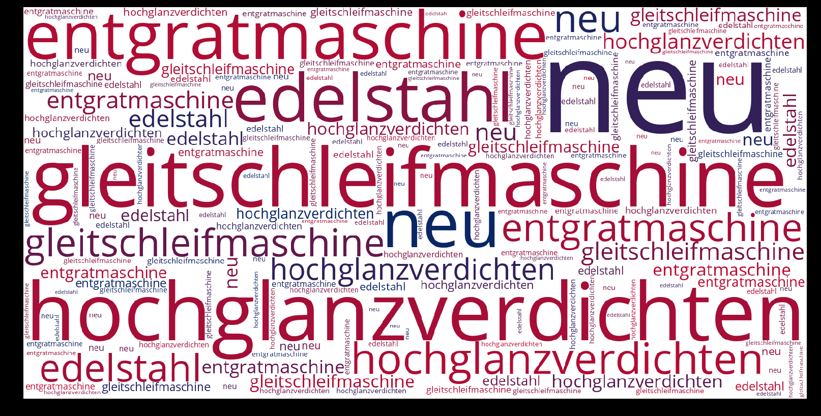 Entgratmaschine-wordcloud