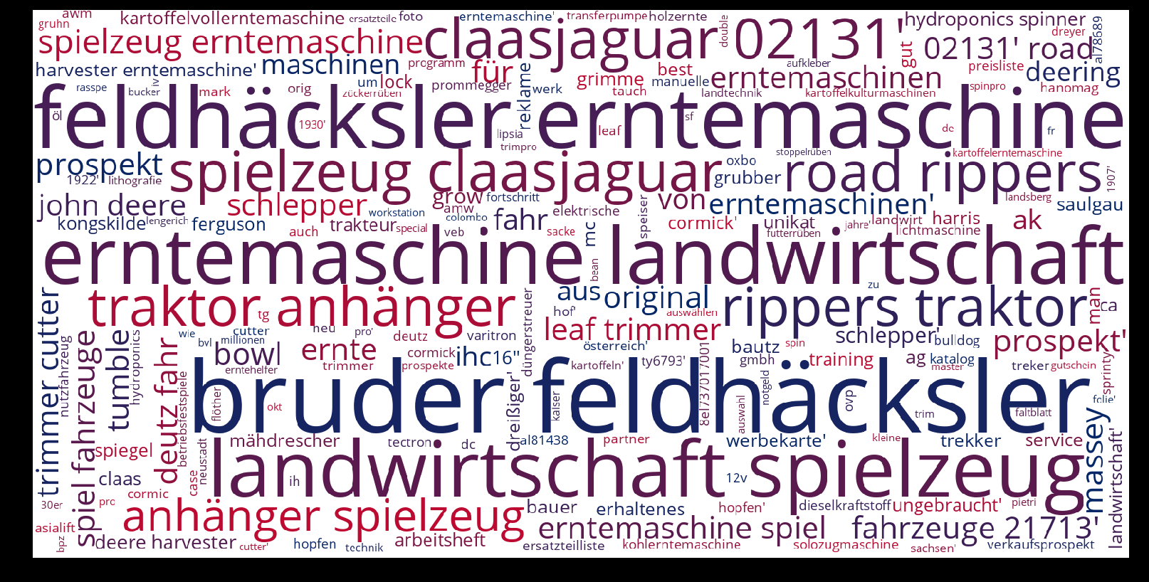 Erntemaschine-wordcloud