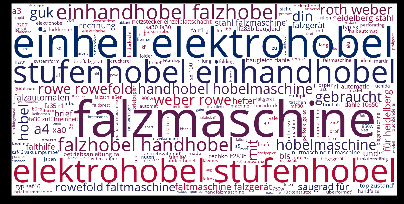 Falzmaschine-wordcloud