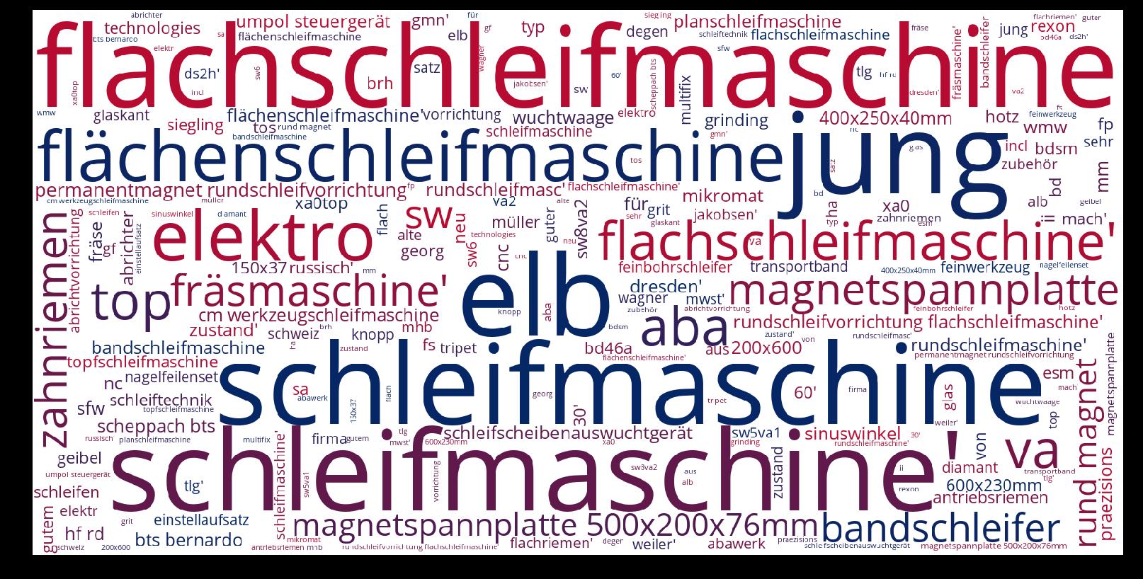 Flachschleifmaschine-wordcloud