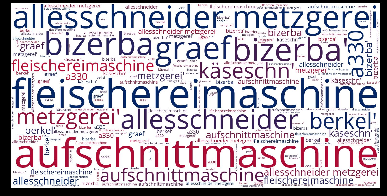 Fleischereimaschine-wordcloud