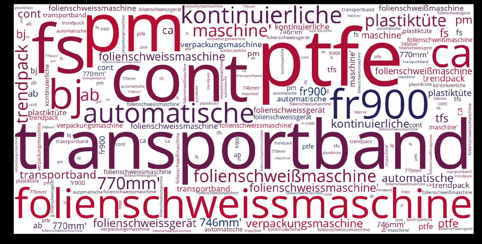Folienschweissmaschine-wordcloud