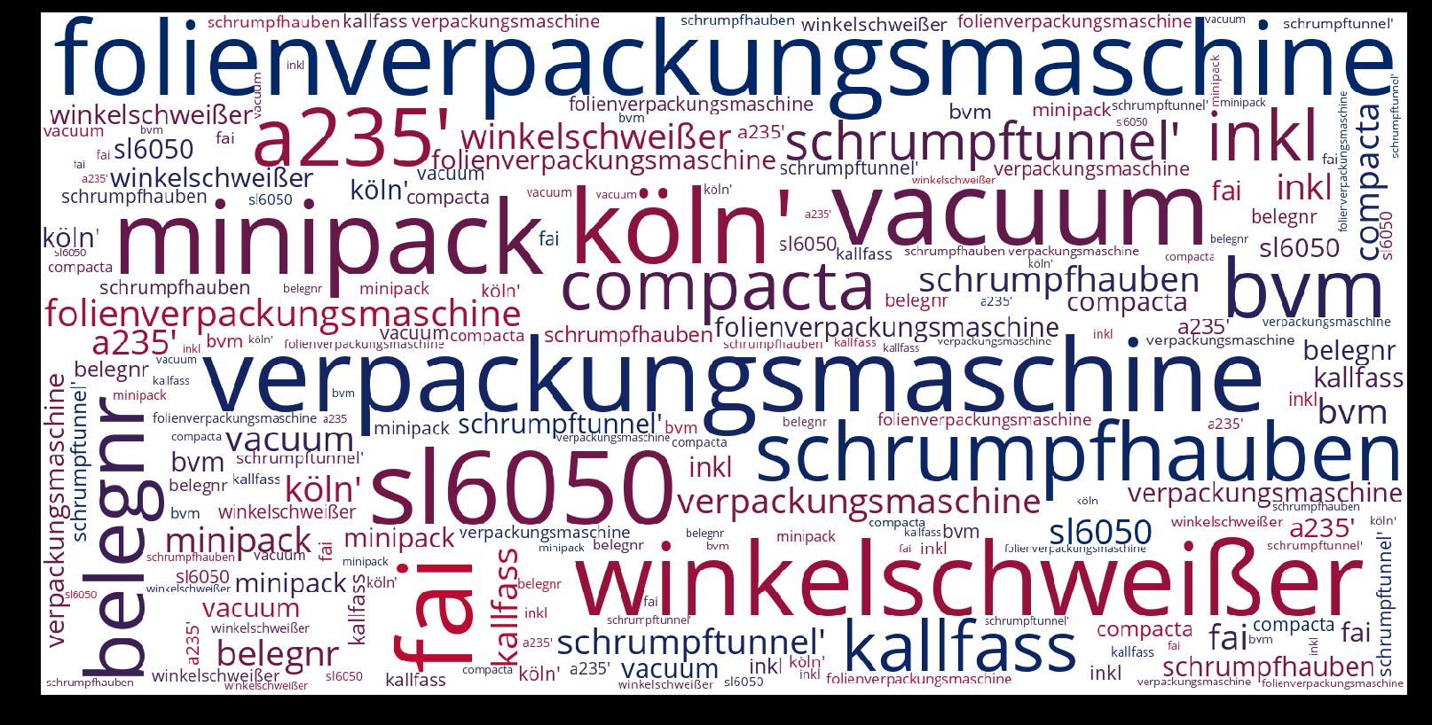 Folienverpackungsmaschine-wordcloud