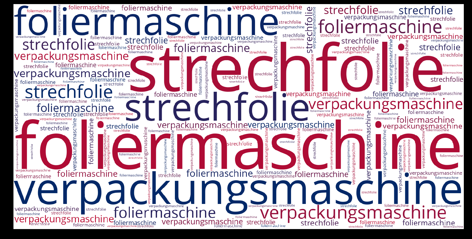 Foliermaschine-wordcloud