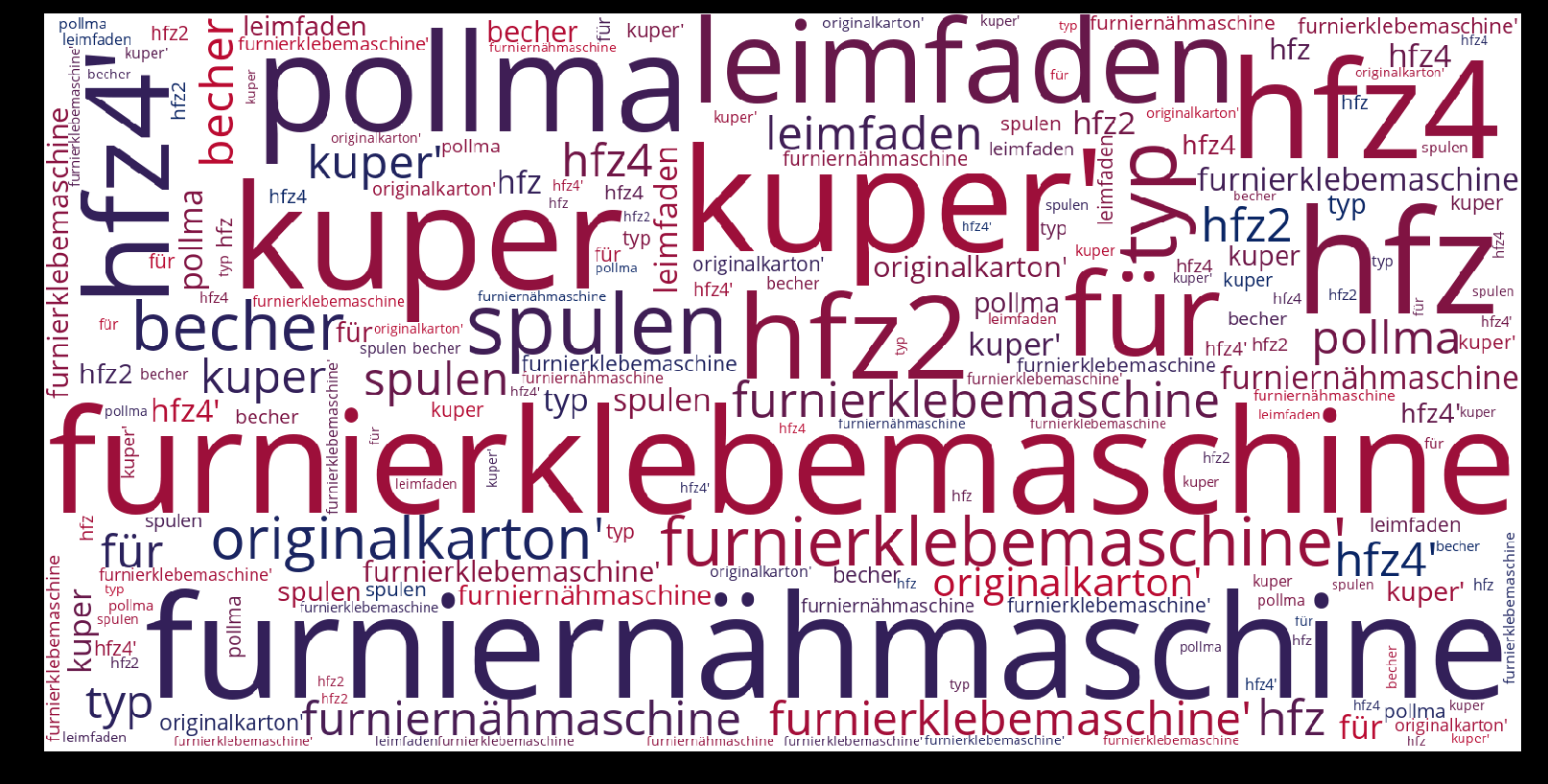 Furnierklebemaschine-wordcloud