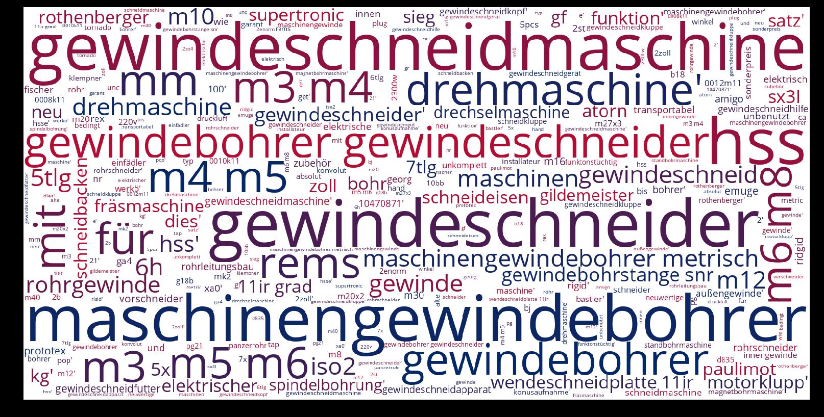 Gewindeschneidmaschine-wordcloud
