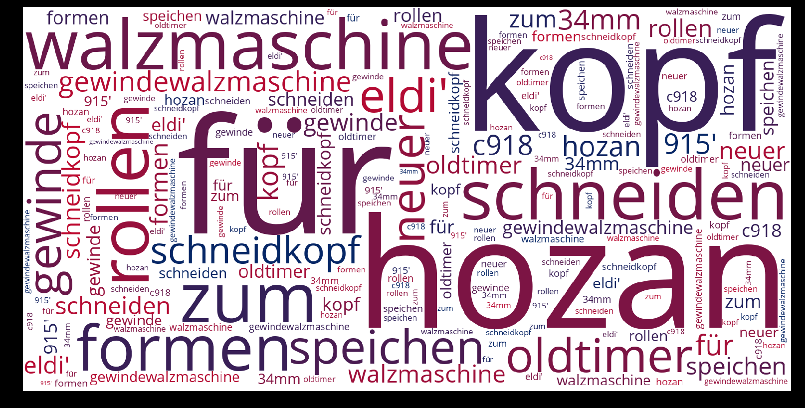 Gewindewalzmaschine-wordcloud