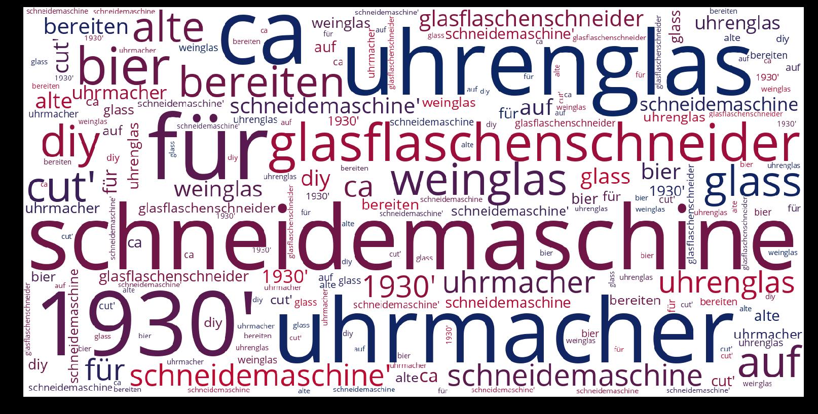 Glasschneidemaschine-wordcloud