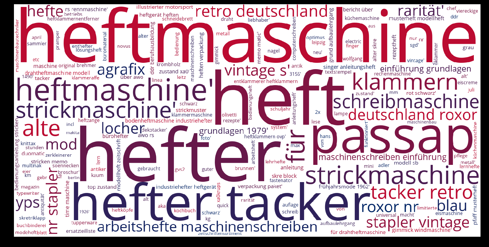 Heftmaschine-wordcloud
