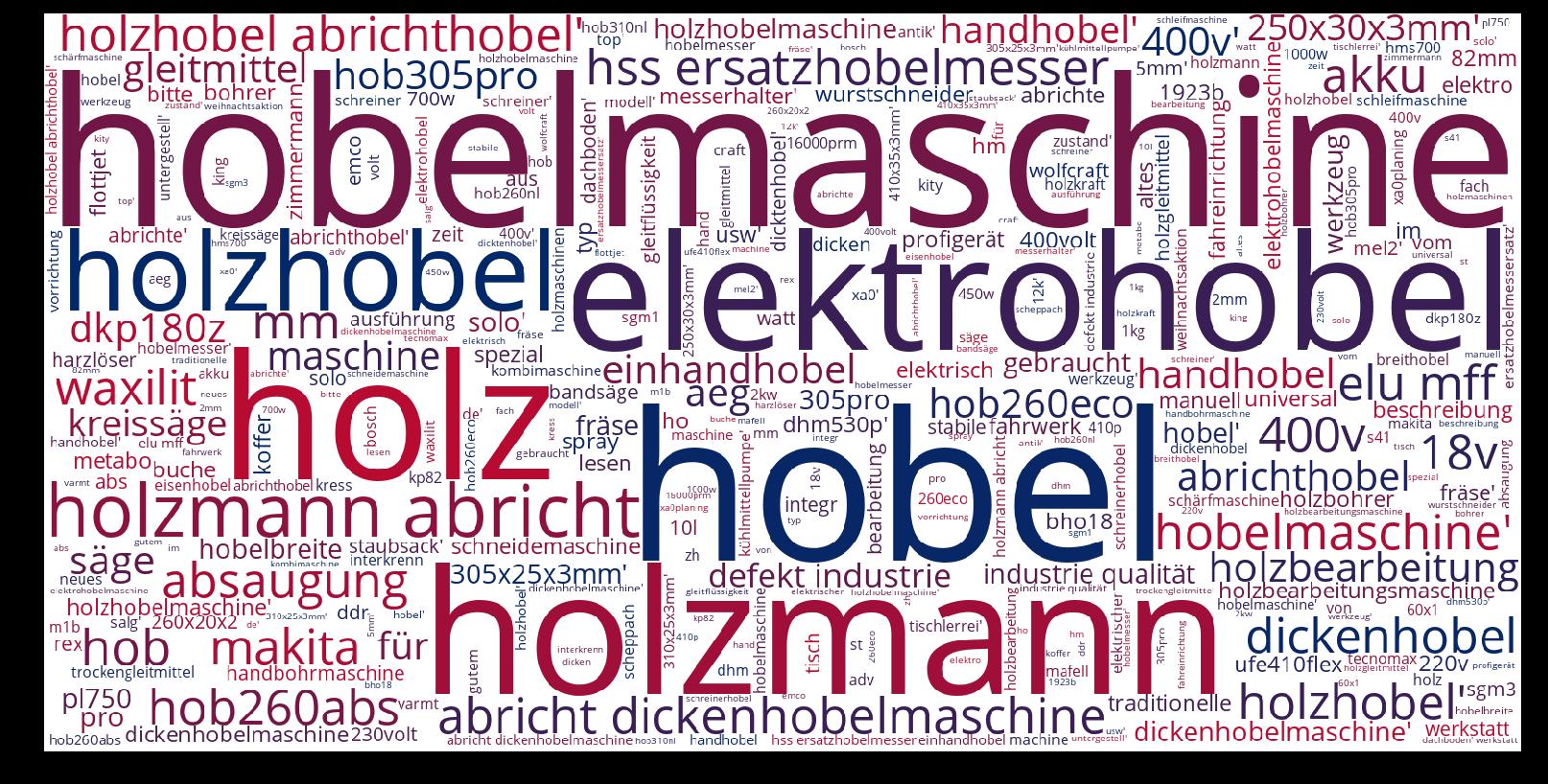 Holzhobelmaschine-wordcloud