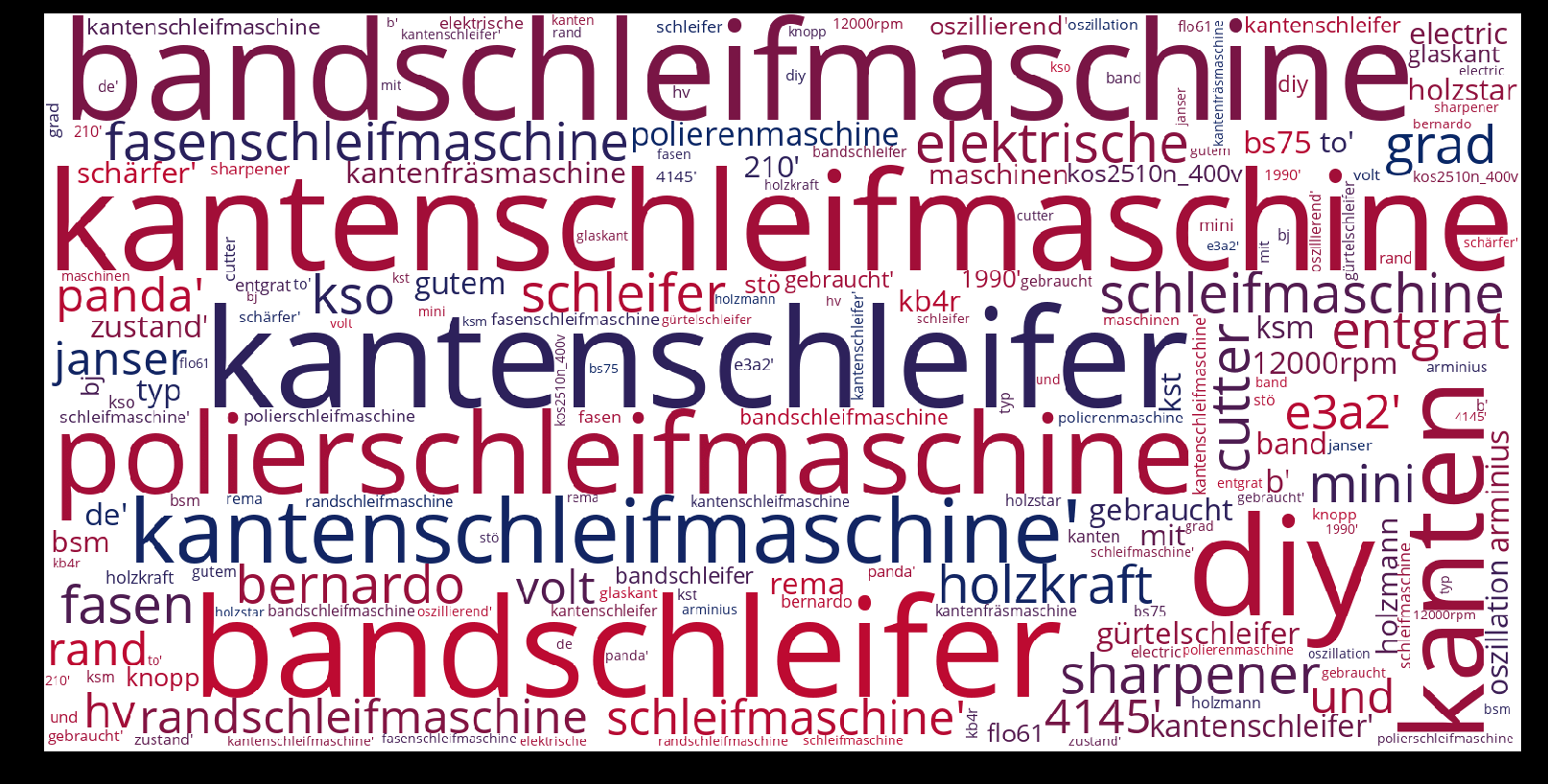 Kantenschleifmaschine-wordcloud