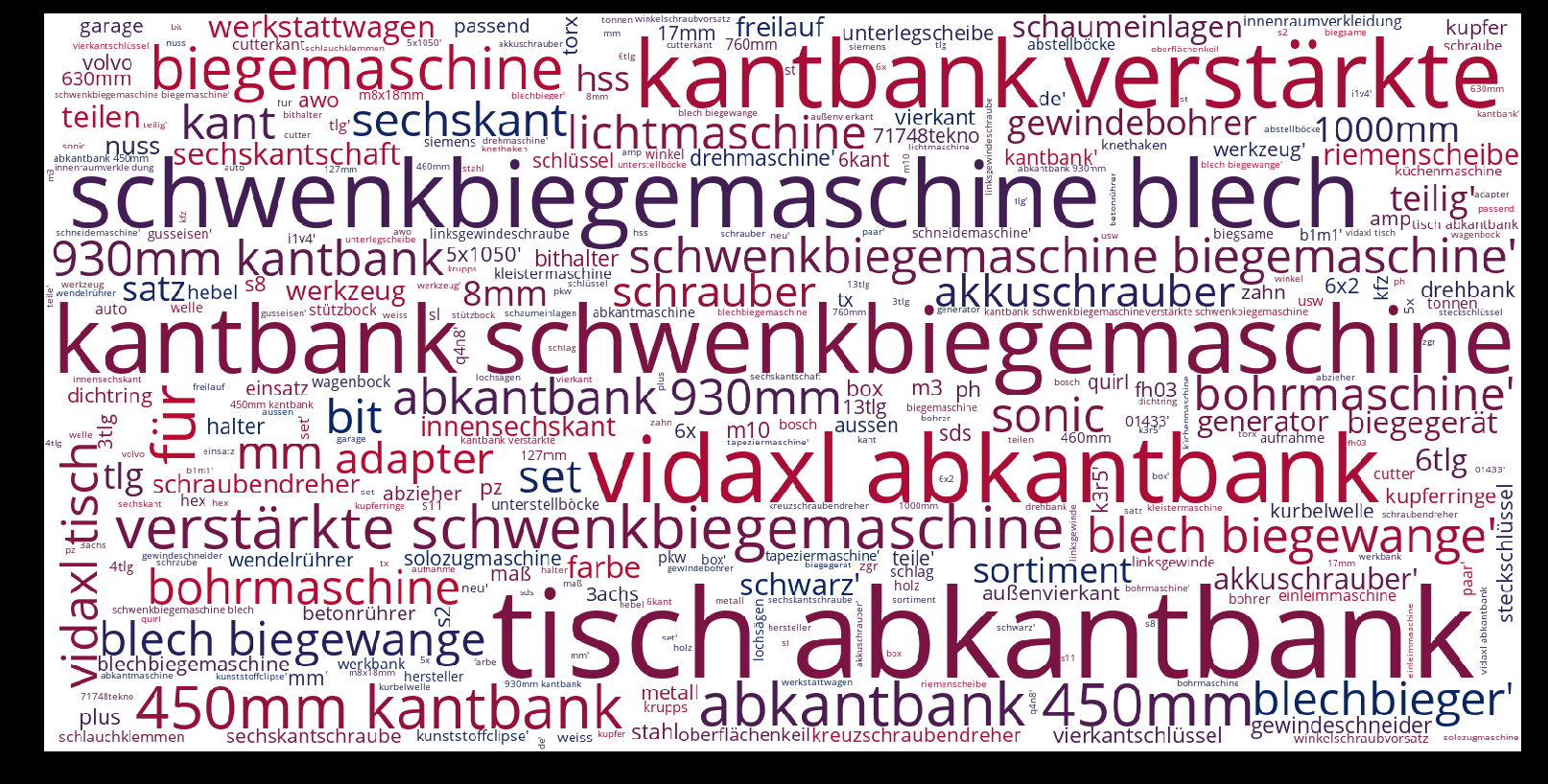 Kantmaschine-wordcloud