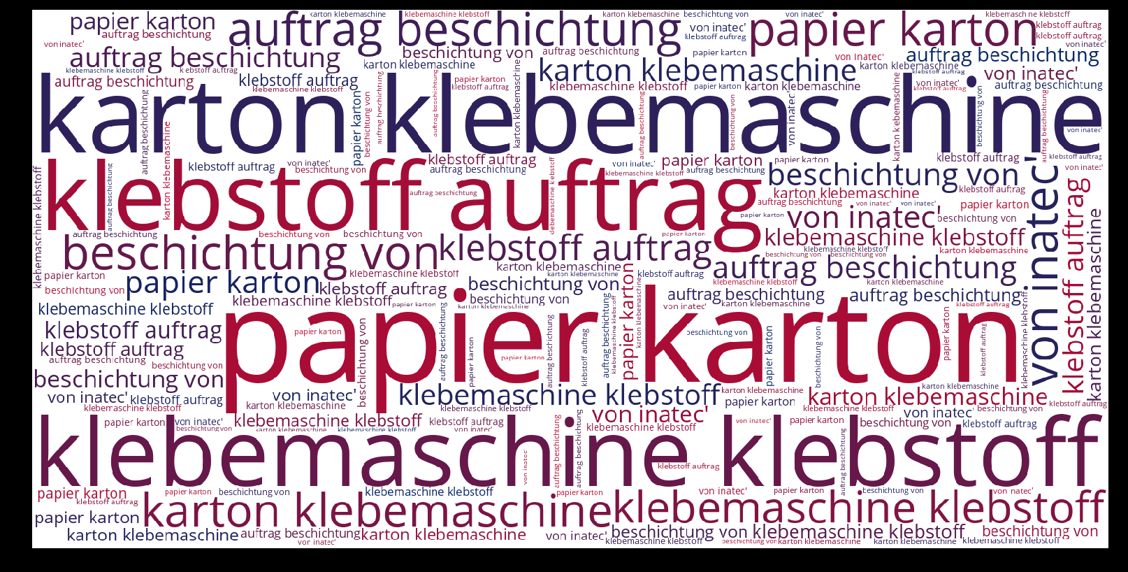 Kartonklebemaschine-wordcloud