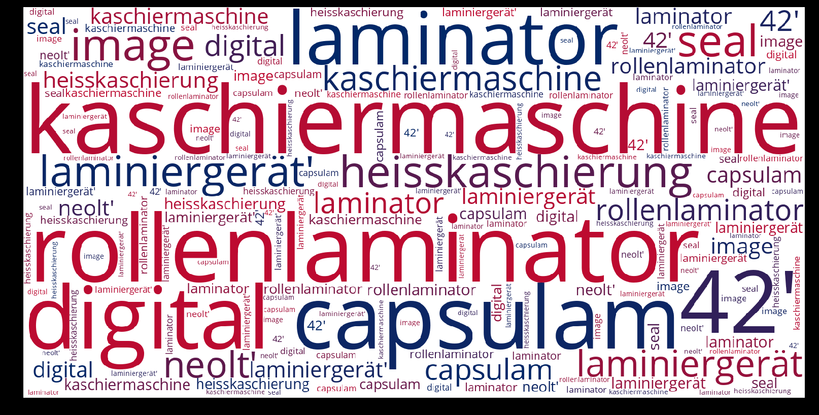 Kaschiermaschine-wordcloud