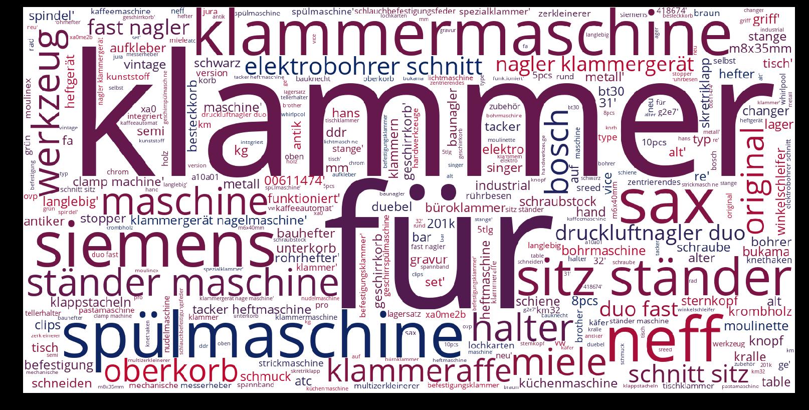 Klammermaschine-wordcloud
