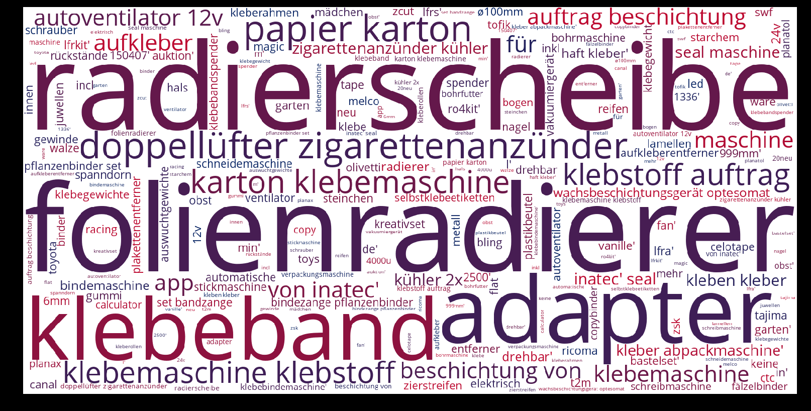 Klebemaschine-wordcloud