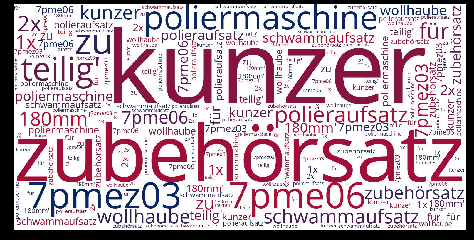Lackschleifmaschine-wordcloud