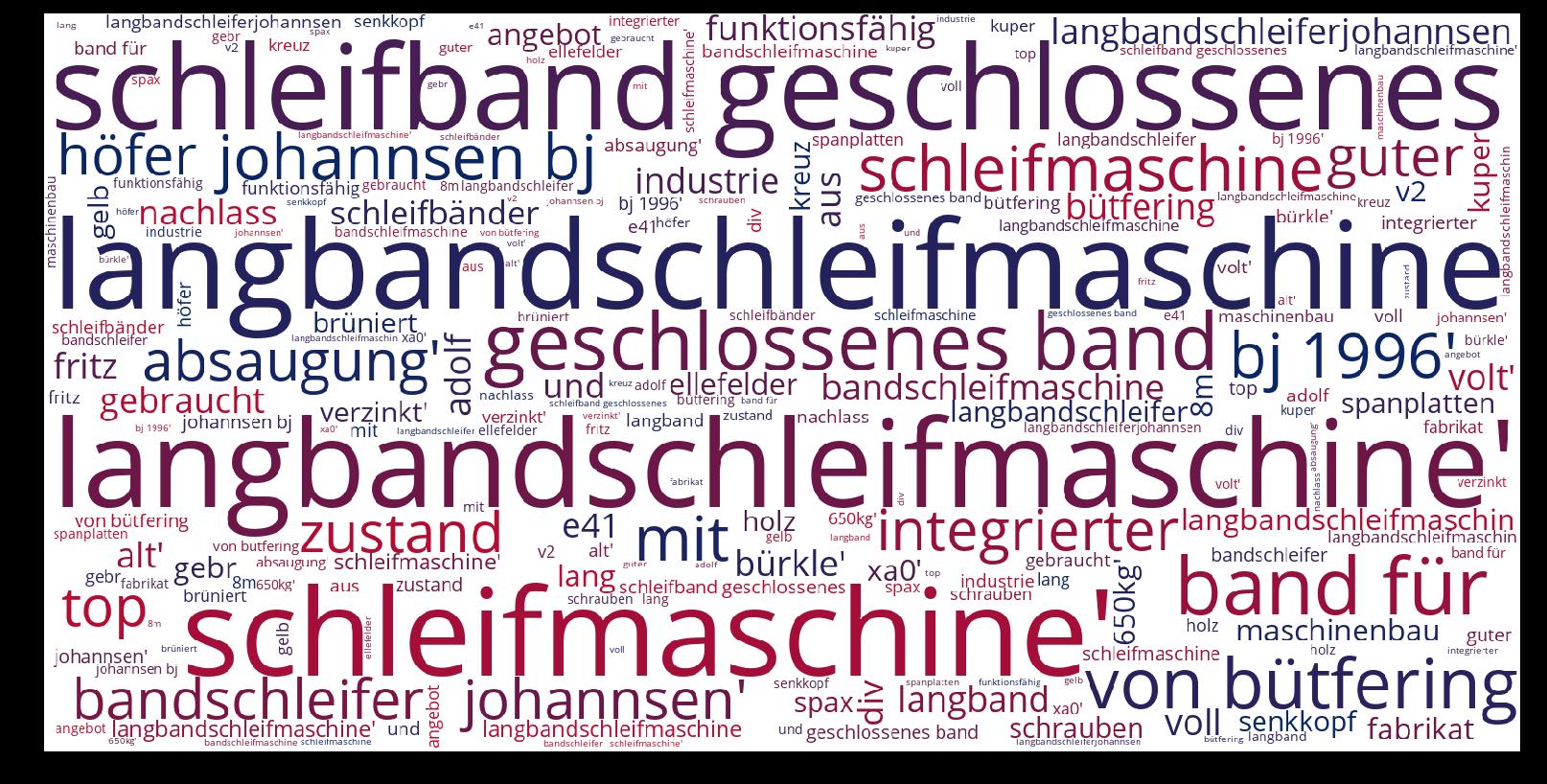 Langbandschleifmaschine-wordcloud