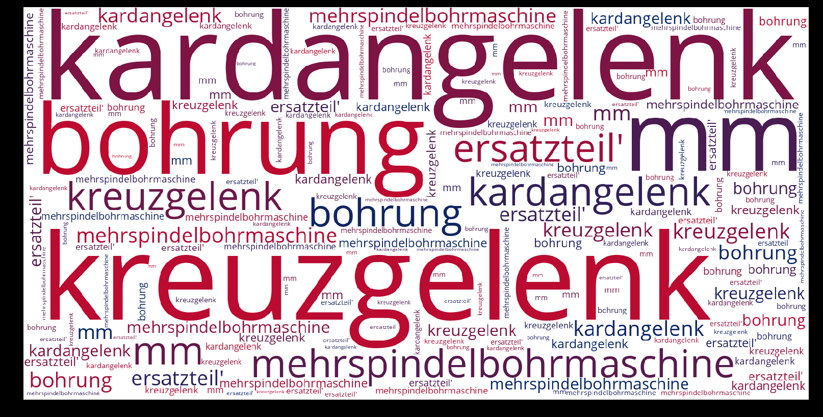 Mehrspindelbohrmaschine-wordcloud
