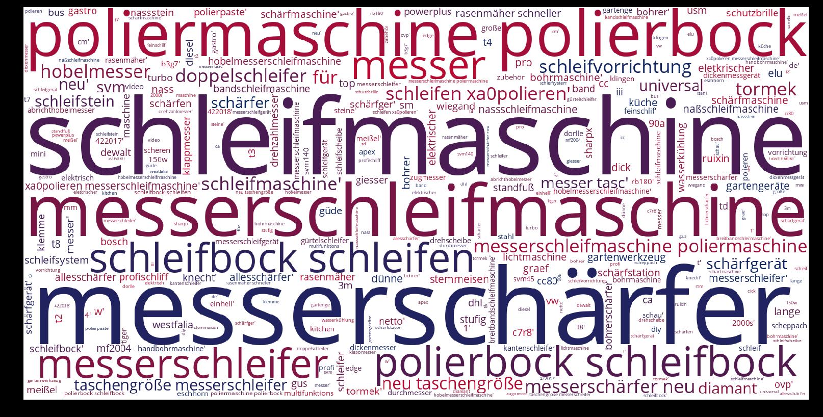 Messerschleifmaschine-wordcloud