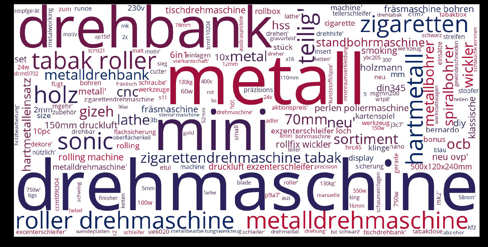 Metalldrehmaschine-wordcloud