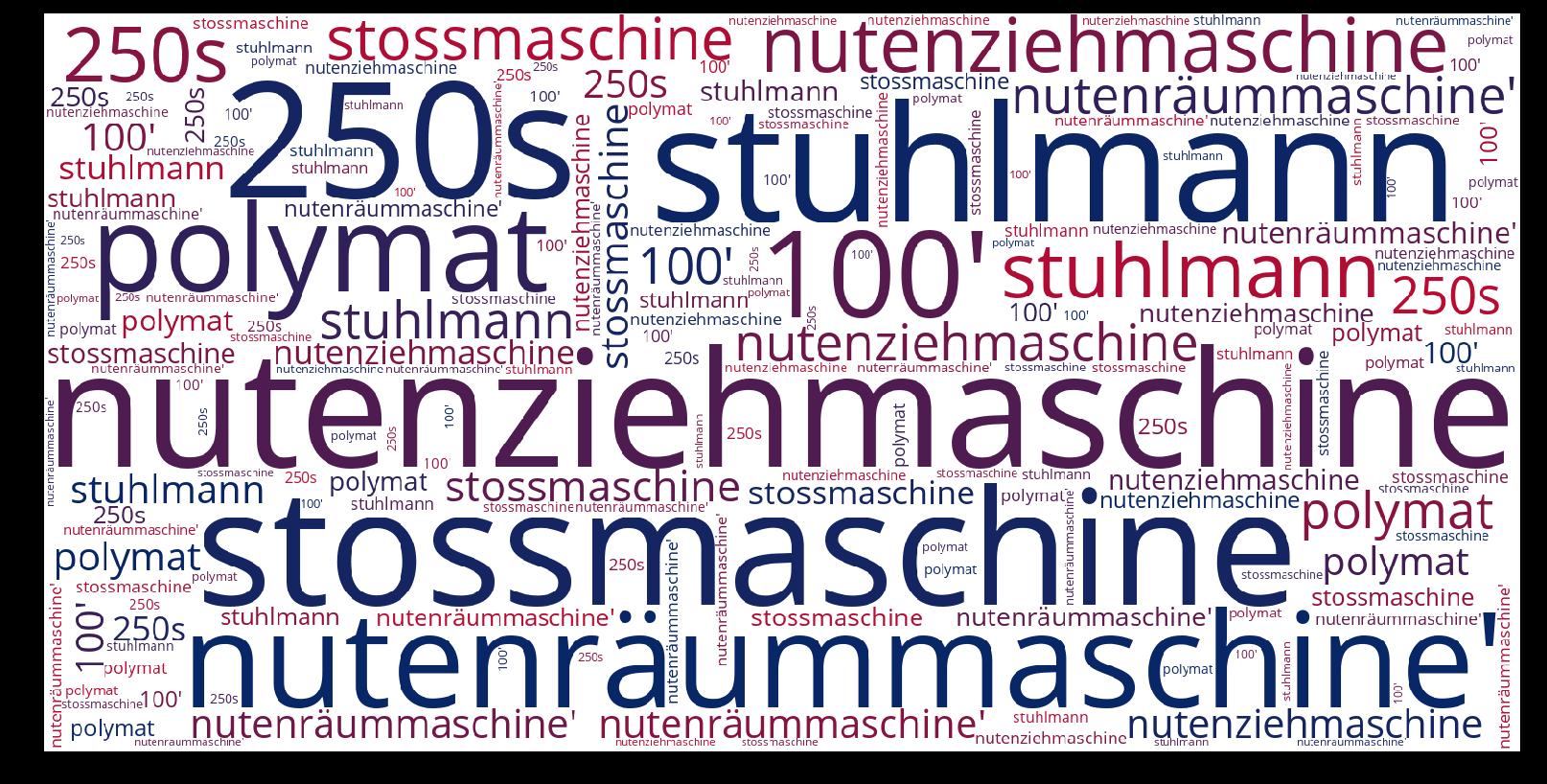Nutenziehmaschine-wordcloud