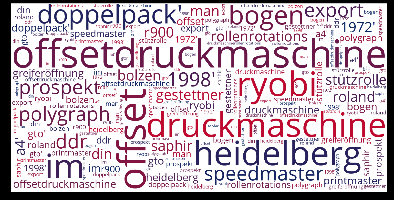 Offsetdruckmaschine-wordcloud