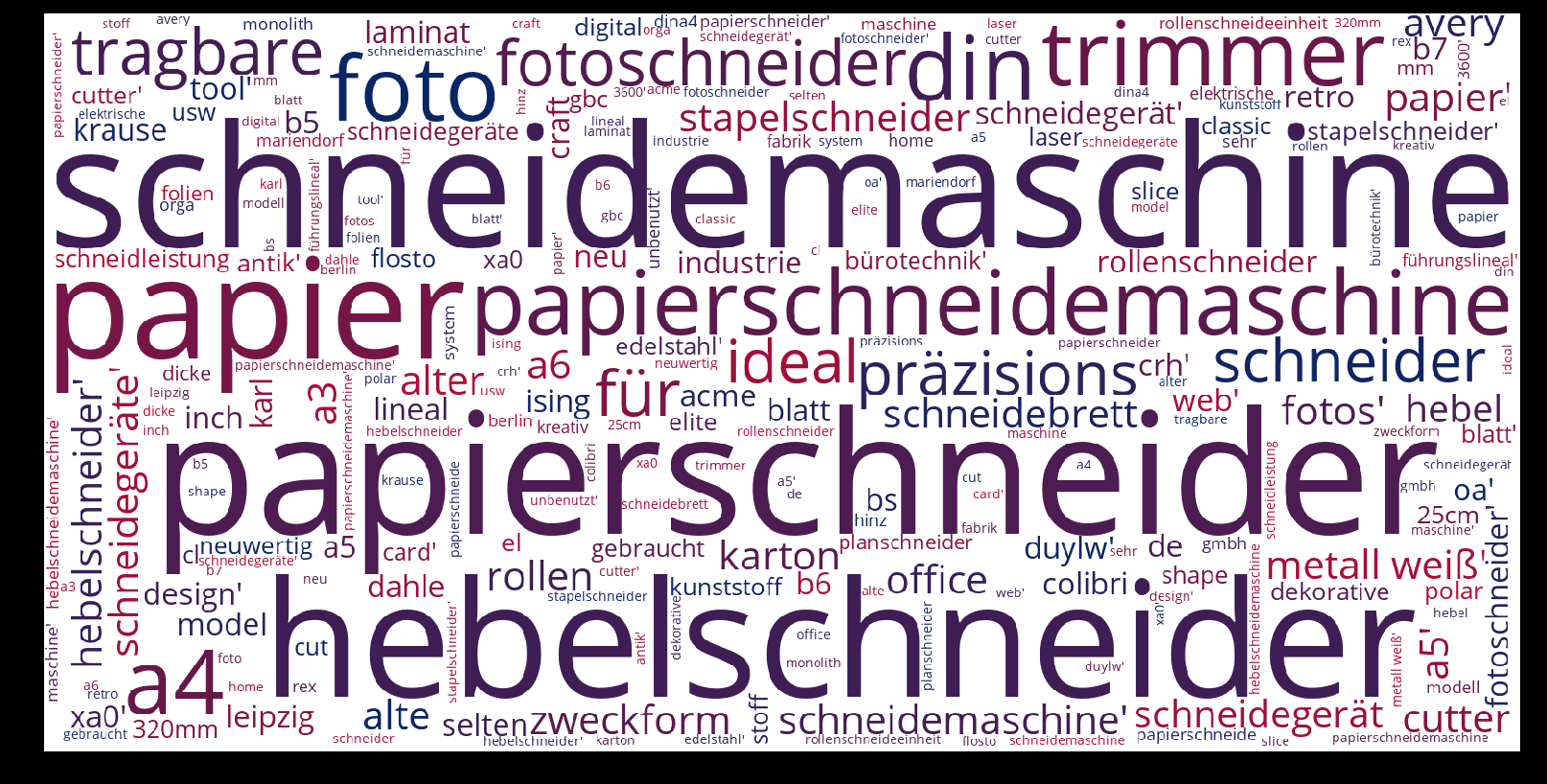 Papierschneidemaschine-wordcloud