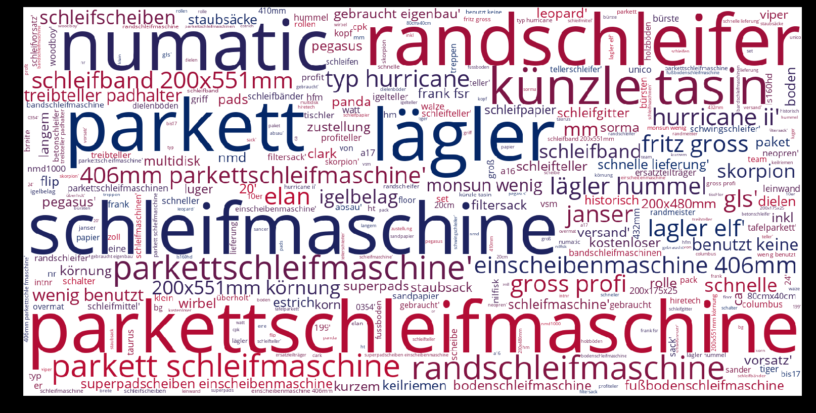 Parkettschleifmaschine-wordcloud