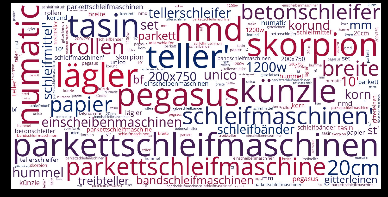 Parkettschleifmaschinen-wordcloud