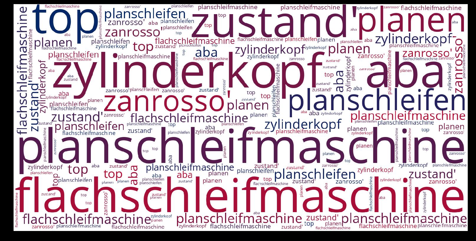 Planschleifmaschine-wordcloud