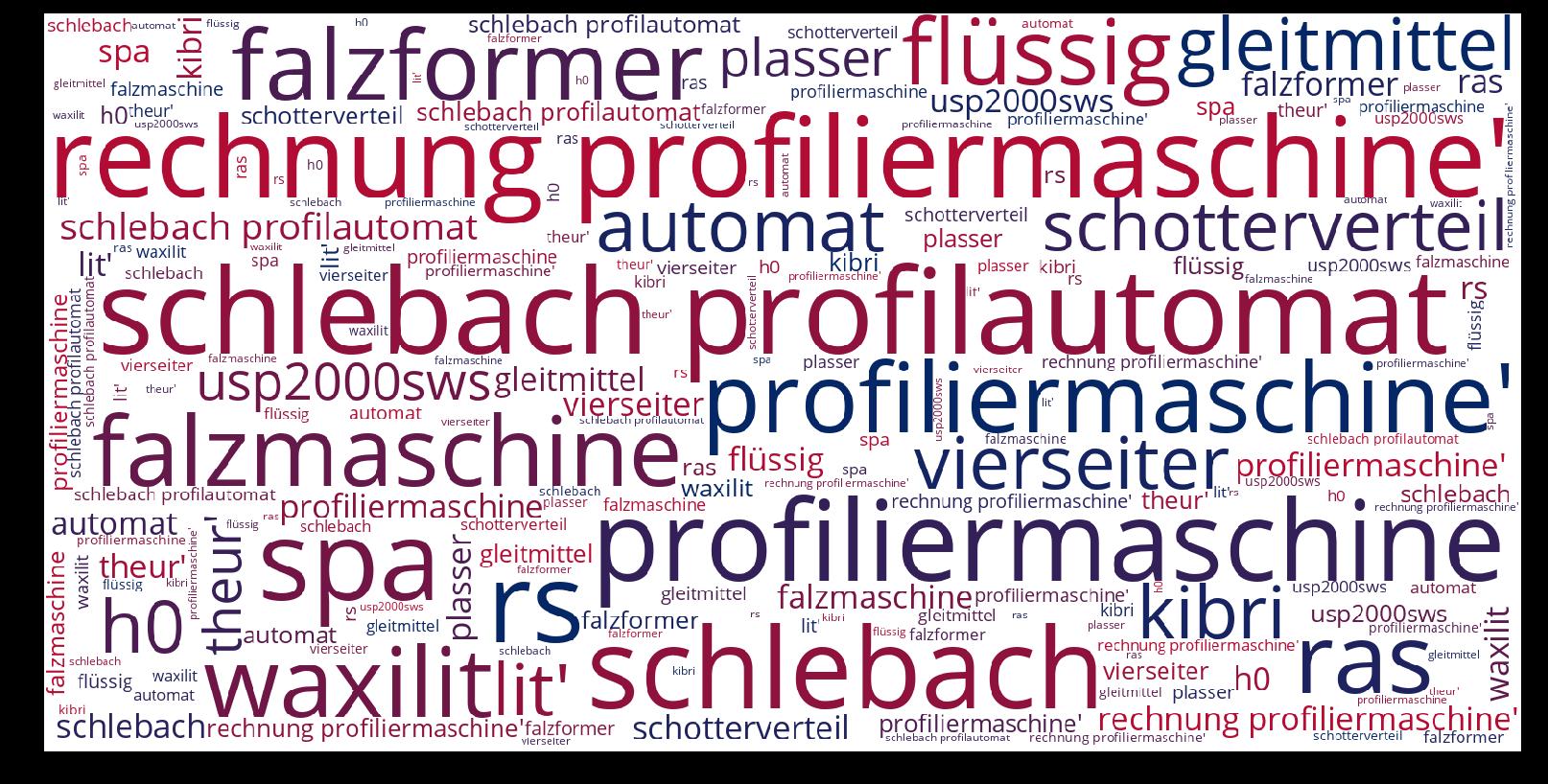 Profiliermaschine-wordcloud